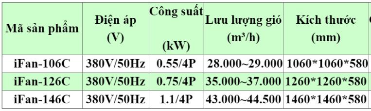 mã hàng quạt thông gió composite