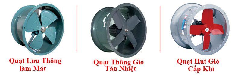 quat thong gio hut khi tron cong nghiep
